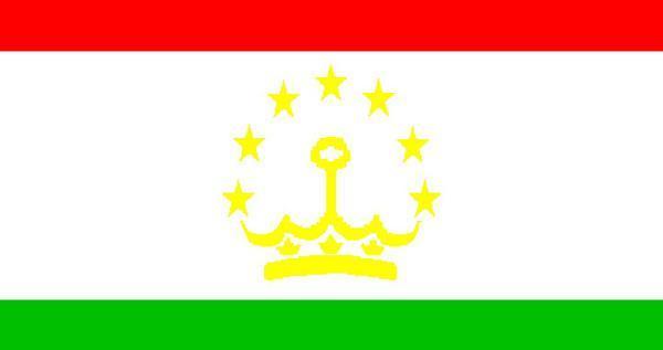 Tacikçe Tercüme Fiyatları